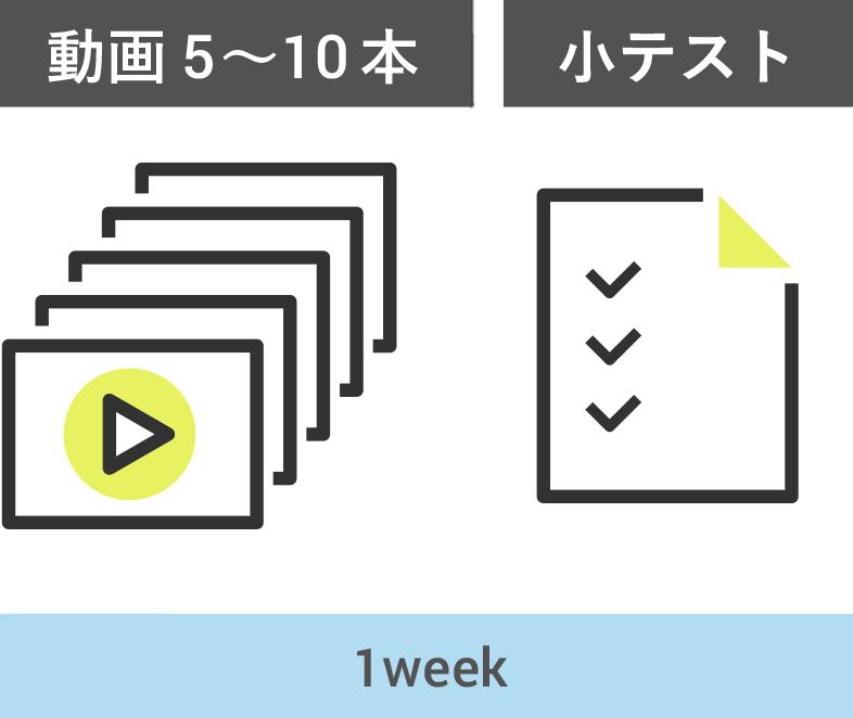 1週間が基本的なJMOOCの学習の単位